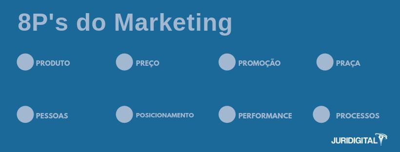 marketing para advogado